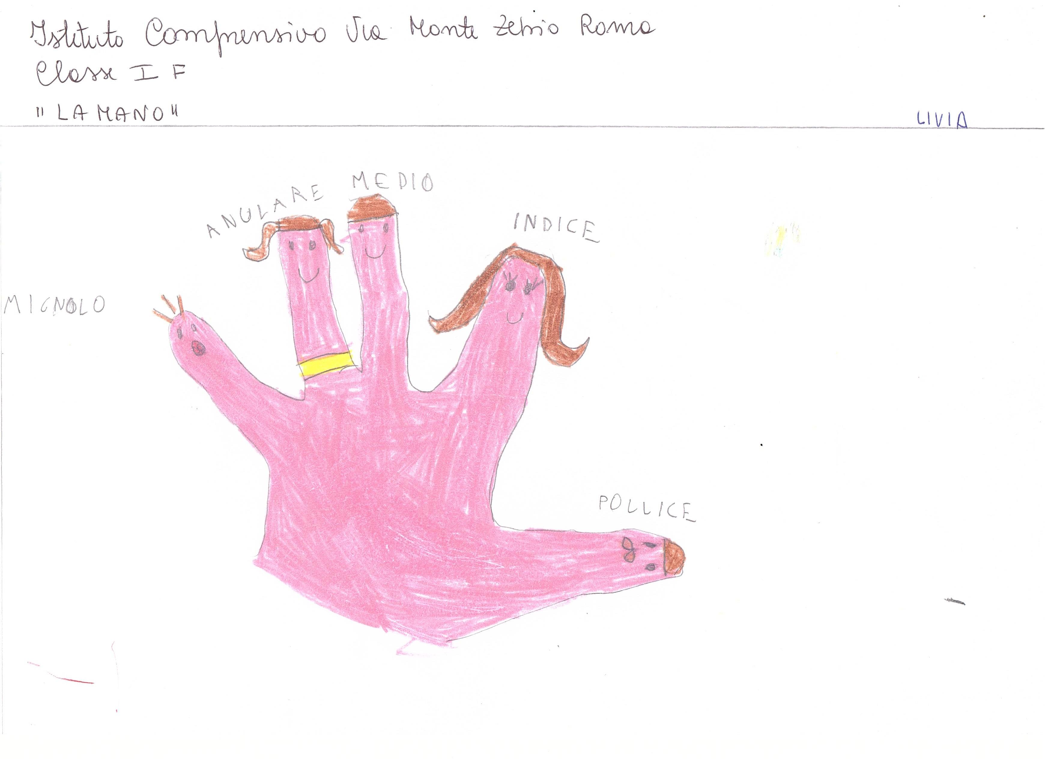 La mano  (1)