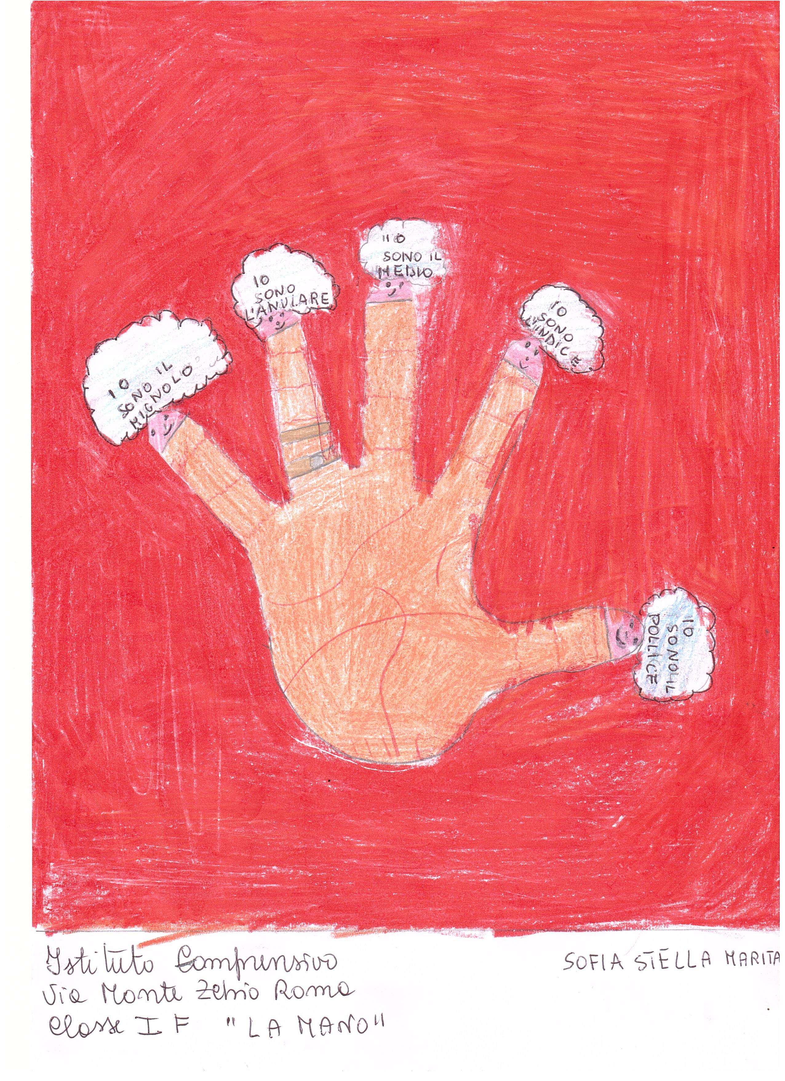 La mano  (4)