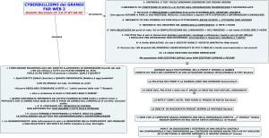 cyberbullismo-grandi-2-link-ok